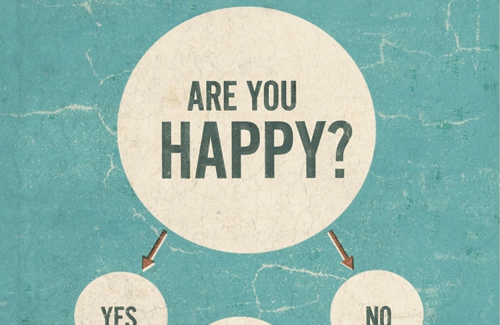 Are You Happy? Poster